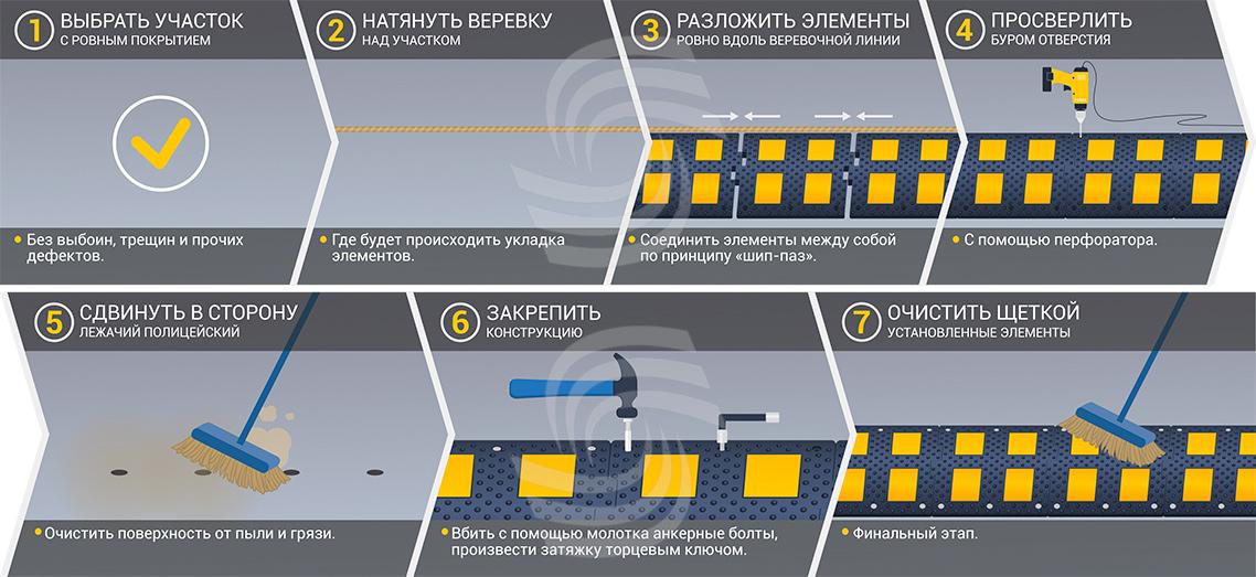 Расценка установки дорожного буфера